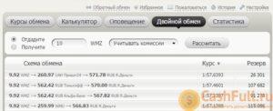 bestchange-kak-zarabotat-na-besplatnom-onlajn-monitoringe-obmennikov