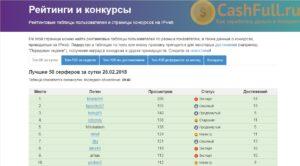 ipweb-ru-zarabotok-serfing-otzyvy-min